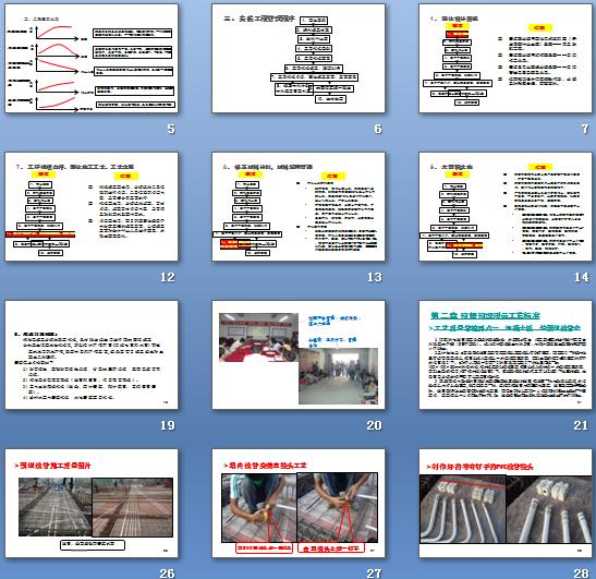 安装,安装工程,工艺工法,机电,水电安装,超全总包单位机电安装工程施工工艺培训PPT课件,共230页,可编辑
