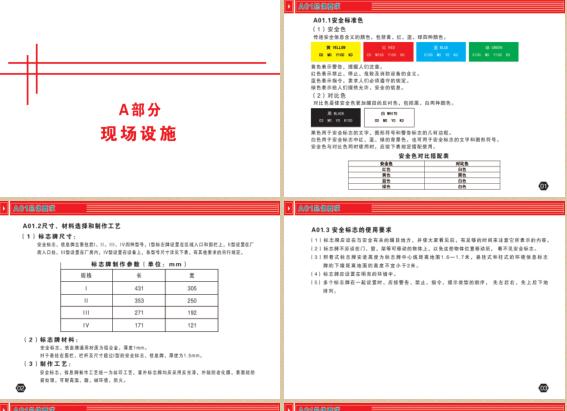 安全培训,安全防护,消防安全,安全生产标准化图册-工业厂矿,共198页