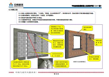 中南建筑,工艺手册,质量工艺标准手册,质量标准手册,中南建筑集团质量工艺标准手册 图文并茂
