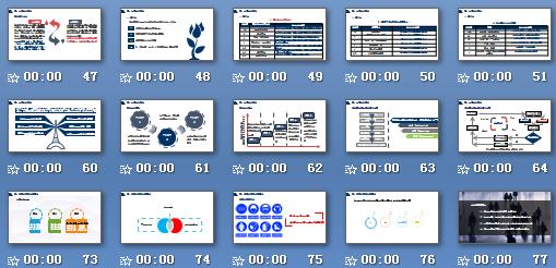 2021安全生产月ppt,安全生产月,安全管理,施工安全,2021安全生产月-系统性培训课件-147页-可编辑.pptx
