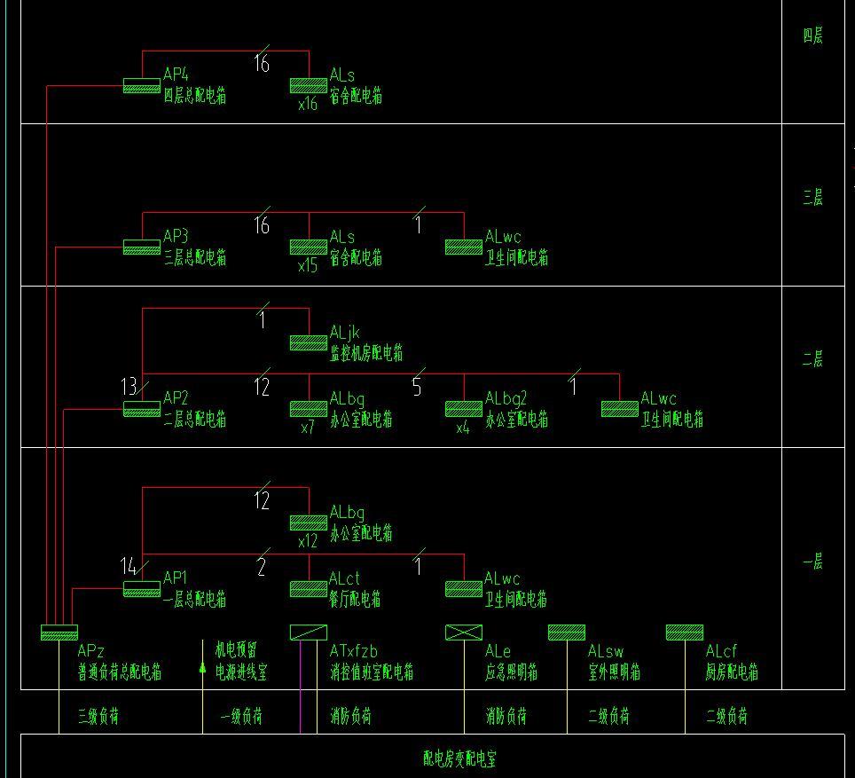 安装,施工,电力,贵州,答疑:请教下图红框中的电线是照明线还是动力线-贵州安装,电力,施工,