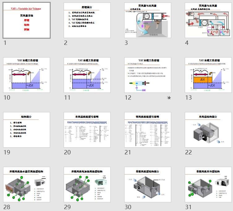 PPT讲义,VAV工作原理,VAV是什么,VAV特点分类,VAV空调,VAV系统,中央空调,定变风量系统,空调,VAV空调定变风量系统特点分类及工作原理培训PPT讲义-78页