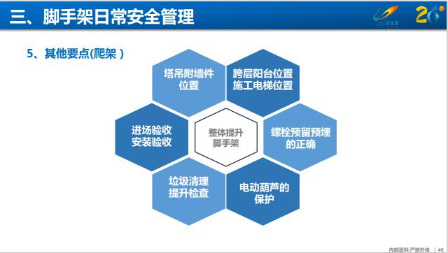 安全管理,构造要求,碧桂园,脚手架,碧桂园-脚手架规范做法安全管理-专项培训PPT