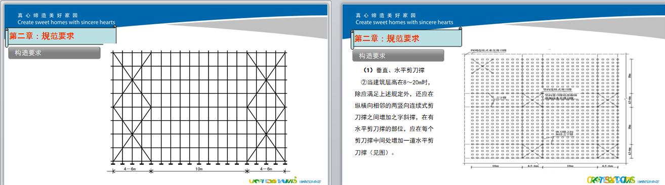 中天,中天建设,支模,支模架,施工要求,规范要求,验收要点,中天-各类支模架规范要求及验收要点-59页施工培训PPT课件