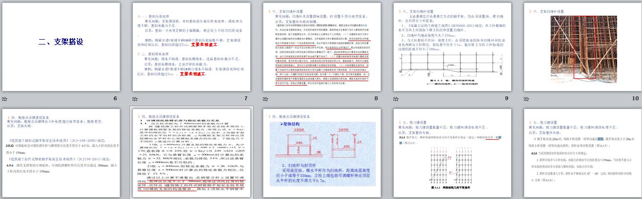 施工措施,桥梁工程,现浇,桥梁工程之现浇箱梁施工常见问题及措施总结-PPT课件