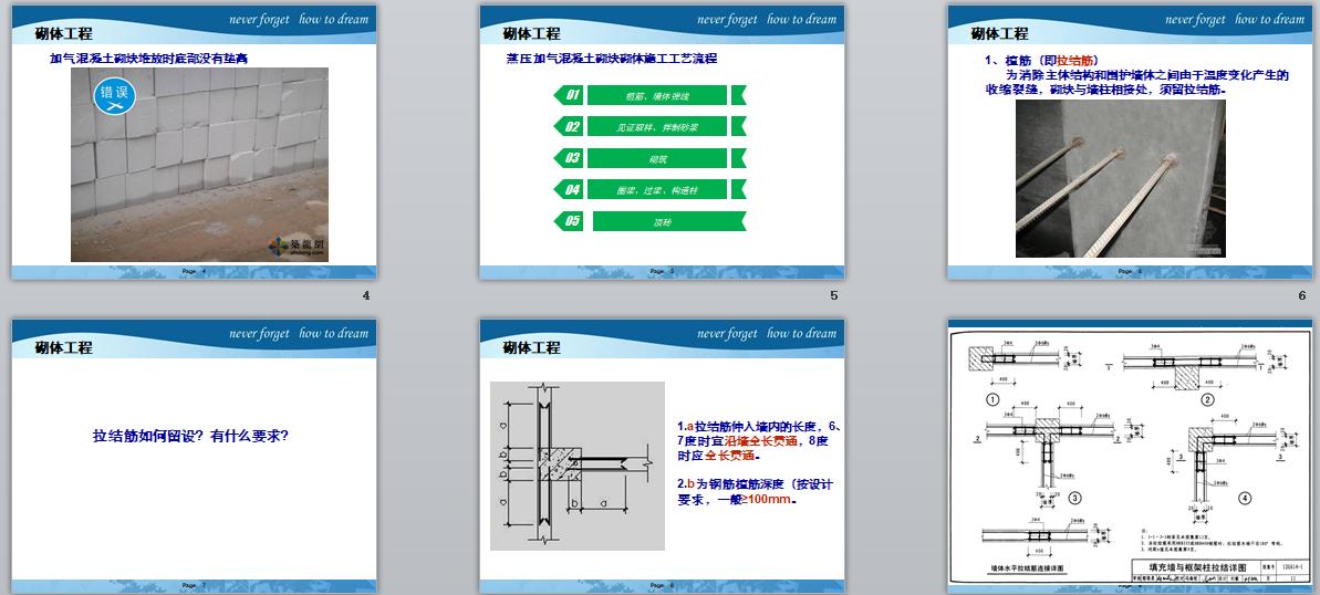 培训课件,填充墙,砌体,砌体工程,填充墙砌体施工培训课件PPT