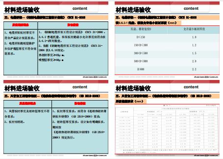 安装工程,施工常见问题,机电安装工程,机电质量通病,质量通病防治,机电安装工程施工常见问题汇编-上海建科-50页