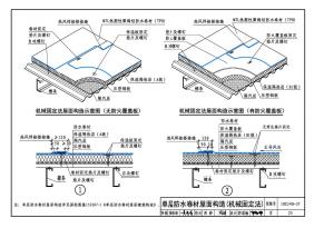 18CJ40,18CJ40-37,18CJ40-37图集,18CJ40图集,建筑防水系统,建筑防水系统构造,建筑防水系统构造 37,建筑防水系统构造(三十七),18CJ40-37 建筑防水系统构造(三十七) 高清完整版