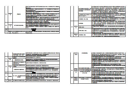 施工质量通病,质量通病,质量通病产生原因,质量通病防治,常见施工质量通病产生原因及其防治-64页