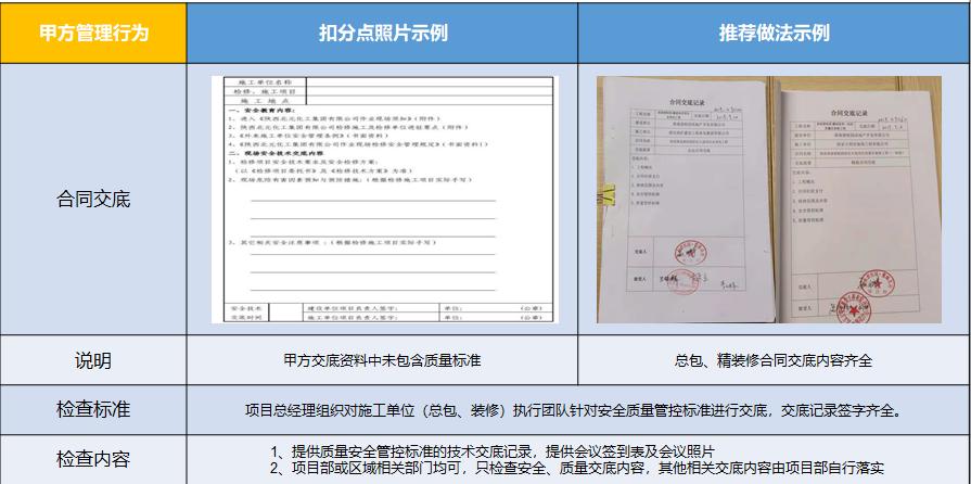 碧桂园,管理行为,评分体系,碧桂园-2021年管理行为4A操作指引-V2.0版