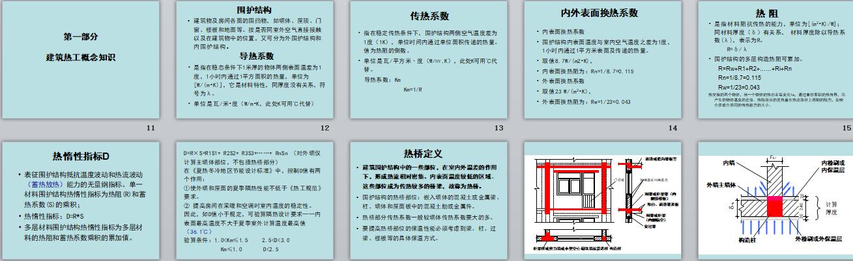 建筑节能,消防设计,建筑节能消防设计-培训PPT课件