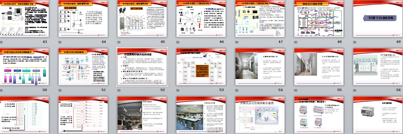 中海地产,安装工程,安装工程系统组成,建筑机电系统,机电安装,机电安装系统组成,机电系统,中海地产-建筑机电系统的组成-培训课件PPT