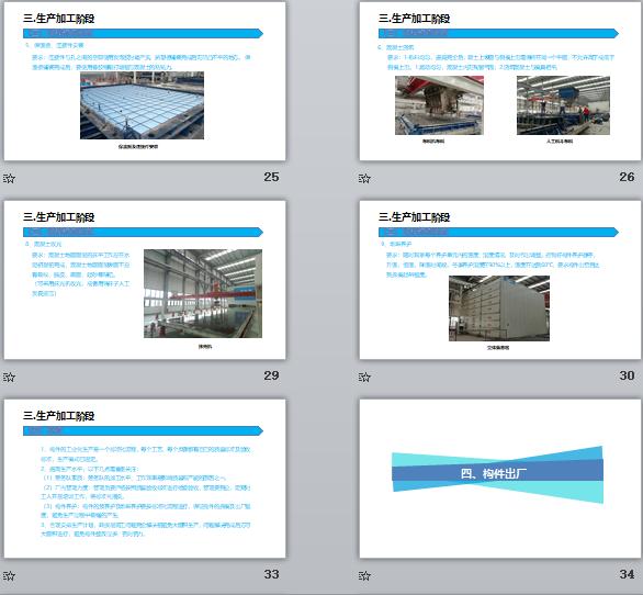 装配式建筑、装配式建筑设计施工总结,装配式建筑设计施工总结PPT
