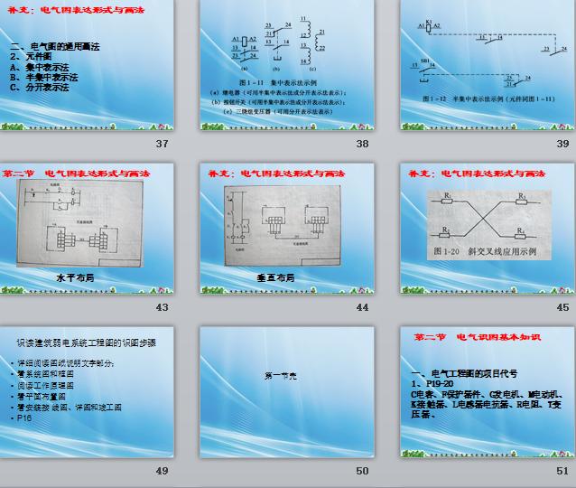弱电系统绘制,弱电系统识图,弱电系统识图与绘制