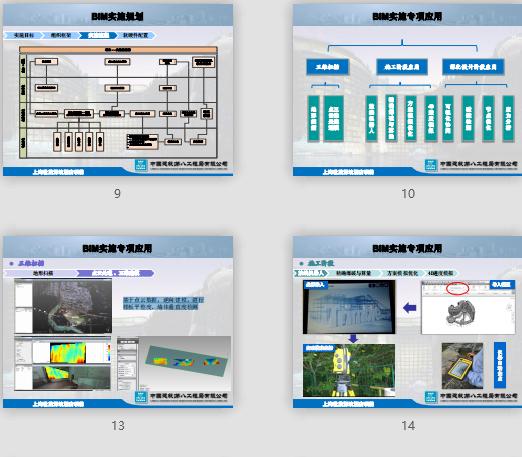 上海世茂深坑酒店项目 、BIM技术应用,上海世茂深坑酒店项目 BIM技术应用