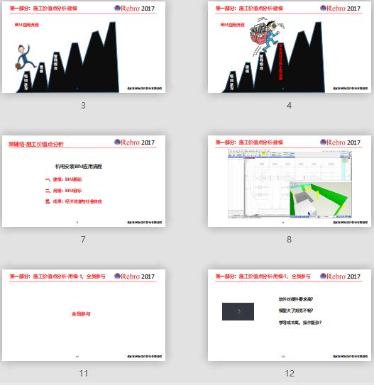 机电安装BIM 、施工价值点分析、BIM应用流程,机电安装BIM ·施工价值点分析