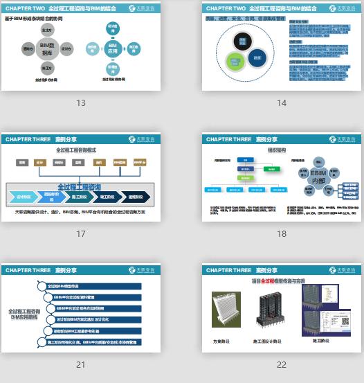 全过程工程咨询、BIM技术应用探讨,全过程工程咨询BIM技术应用探讨