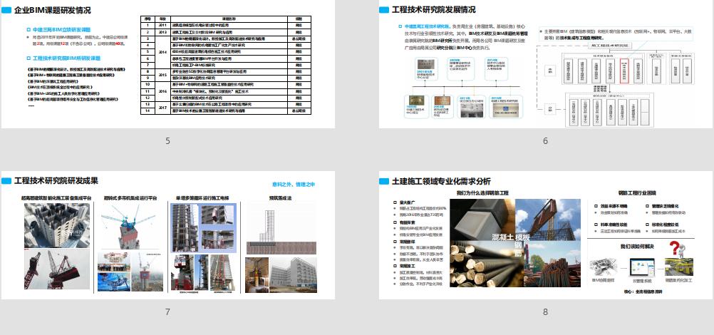 BIM技术、钢筋工程、BIM应用探索与实践、钢筋精细化管理、,基于BIM技术的钢筋工程应用探索与实践