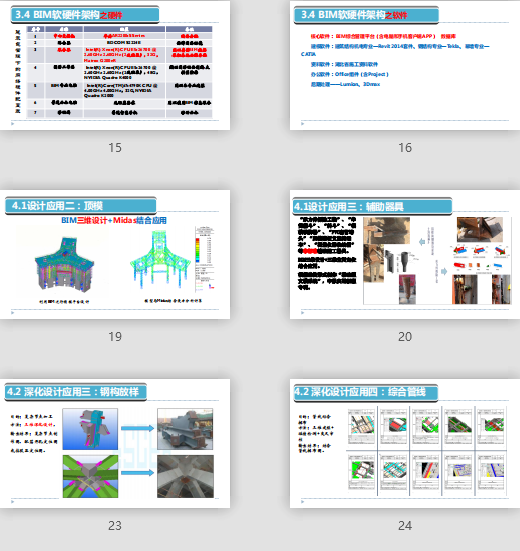 武汉绿地中心、总承包管理模式、BIM、BIM信息管理与应用创新,武汉绿地中心总承包管理模式下的BIM信息管理与应用创新汇报