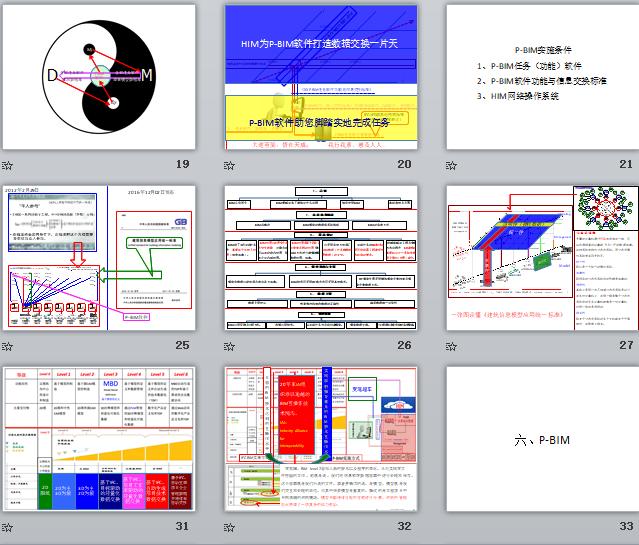 黄强 、IFC-BIM实施条件、杭州BIM高峰论坛专家BIM课件、建筑信息模型应用统一标准简解,黄强 建筑信息模型应用统一标准简解