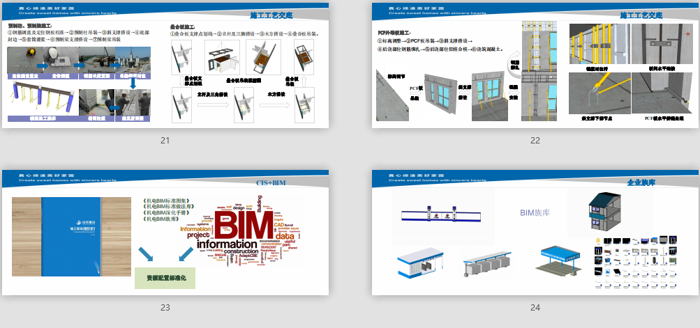 BIM助力项目、BIM项目标准化、BIM应用精益化,BIM助力项目标准化精益化