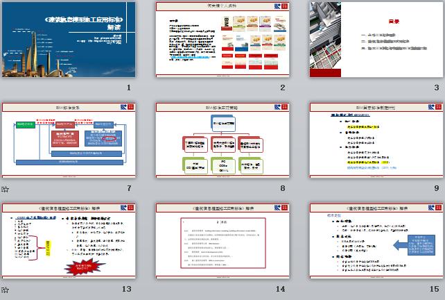 何关培、 国家BIM施工应用、BIM应用标准解读,何关培(广州优比) 国家BIM施工应用标准解读