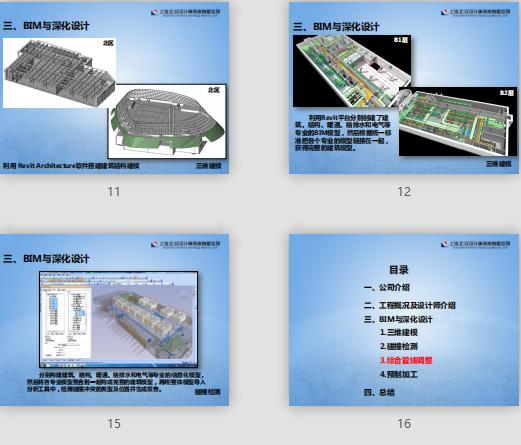 虹桥商务核心区、区域供能能源中心、配套工程、BIM技术的应用,虹桥商务核心区(一期)区域供能能源中心及配套工程BIM应用
