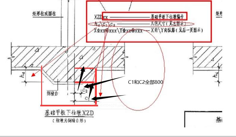 土建,土建计量GTJ,江西,答疑:这个下柱墩不如何会推算,有熟悉的老哥弄一下吗-江西土建,土建计量GTJ,