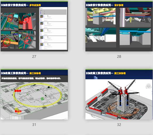 BIM在设计阶段的应用、应用组合、上海中心、设计施工,BIM在上海中心的应用组合