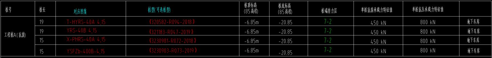 土建,江苏,答疑:预制方桩YZH-400B-4S,15SNS什么意思-江苏土建,