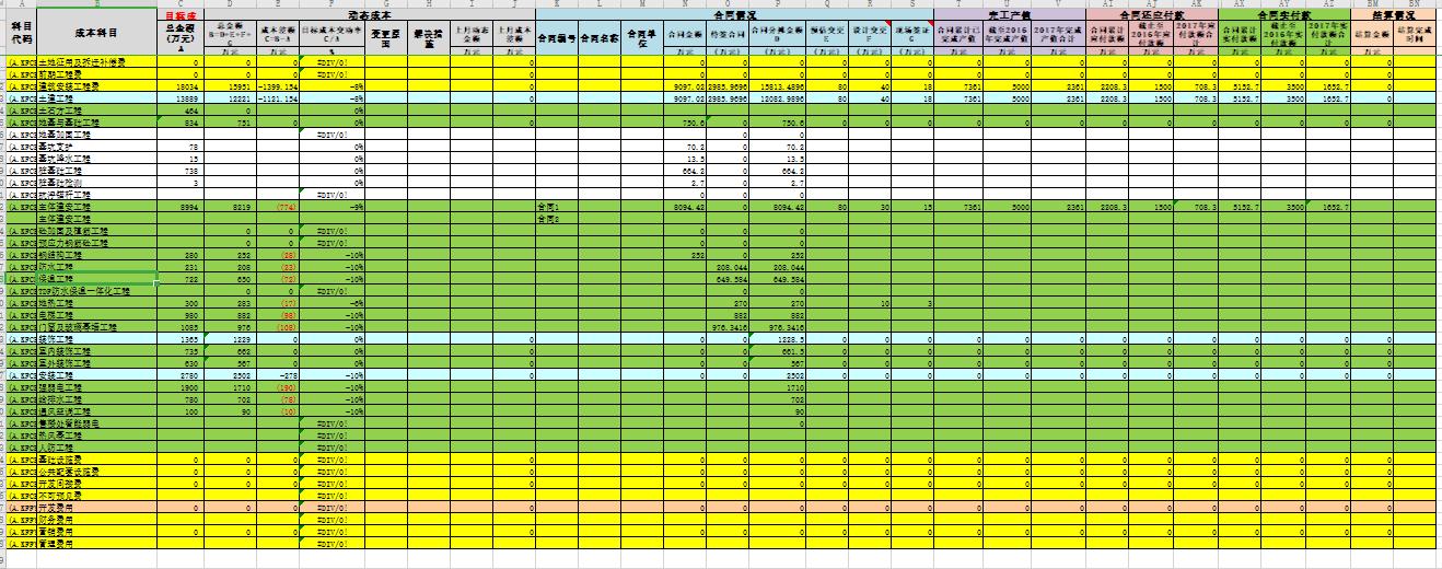 动态成本,建筑工程,成本月度分析表,建筑工程 动态成本月度分析表
