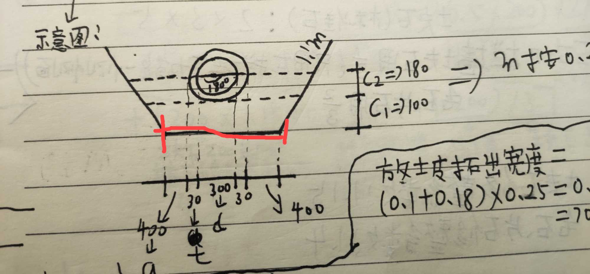 山东,市政,答疑:04s516图集里没有加管道沟槽的工作面宽度是吗?红线是否就是管道结构宽度,-山东市政,