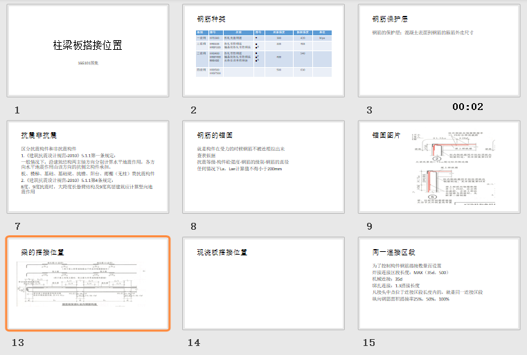 16G101,培训课件,钢筋基础知识,钢筋基础知识(16G101)培训课件ppt