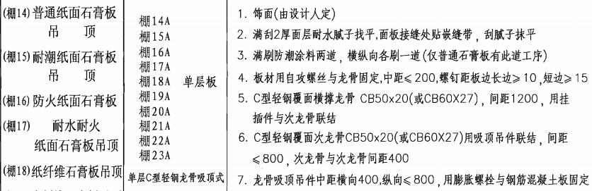 江苏,装饰,计价软件GCCP,答疑:江苏2014定额,应该如何套呀?真的不了解工艺,装饰比土建可难多了-江苏装饰,计价软件GCCP,
