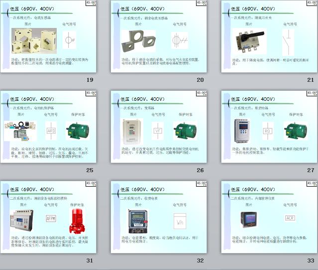 中低压,用户侧,电气元件,电气图符号,配电系统,配电系统中低压、用户侧常用电气元件及符号