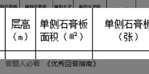北京,钢筋算量GGJ2013,答疑:请教GGJ2013如何查看纸面石膏板报表-北京钢筋算量GGJ2013,
