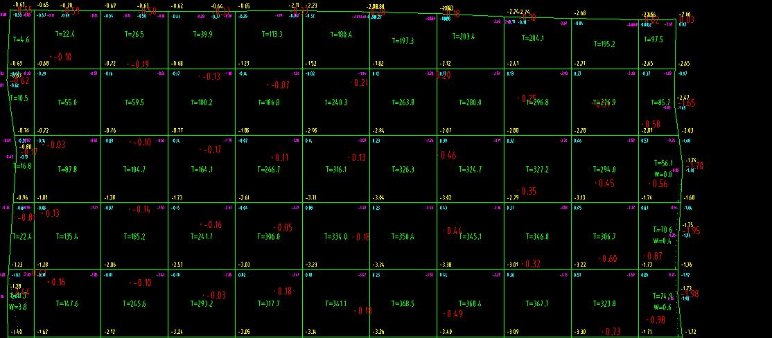 加密锁,土建,土建算量GCL2013,土建计量GTJ,山东,预算,答疑:四个角标高不一样如何计算回填土方的量,如下图,T代表的是面积吗-山东土建,预算,土建算量GCL2013,土建计量GTJ,加密锁,