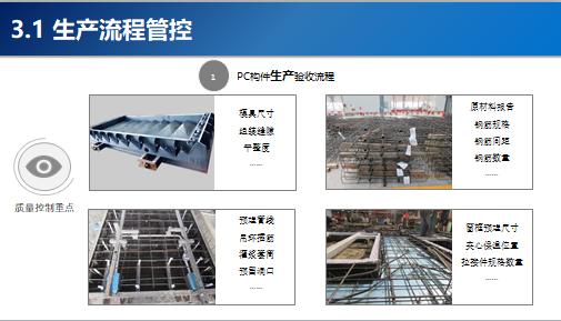 叠合楼板,施工技术交底,预制楼梯,叠合楼板、预制楼梯施工技术交底-PPT培训
